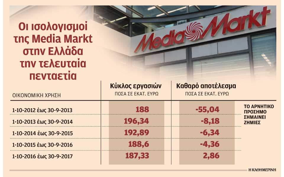 s26_1409media-markt