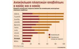 s15_1410anakyklosi-skoypidia