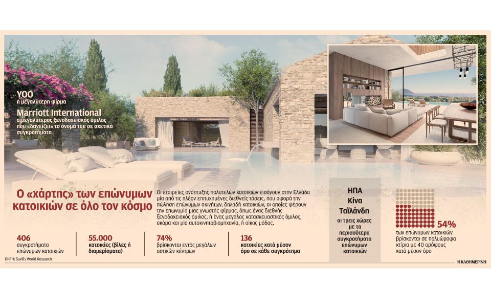 4fc3e4371da «Πεντάστερες» κατοικίες εντός ξενοδοχείων   Επιχειρήσεις   Η ΚΑΘΗΜΕΡΙΝΗ