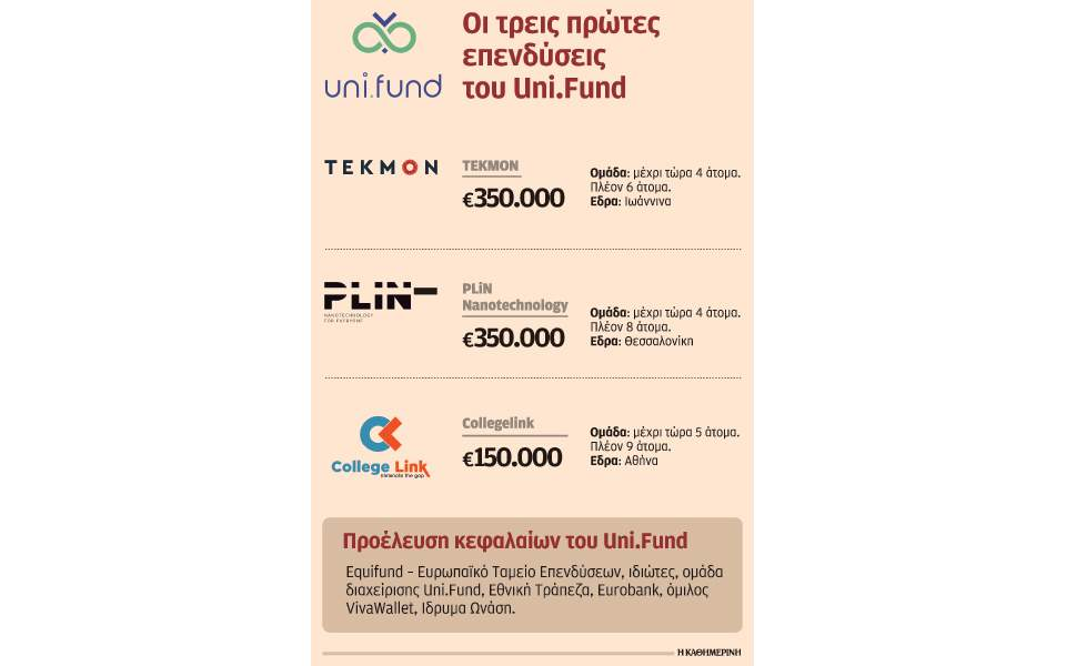 s5_1410uni-fund