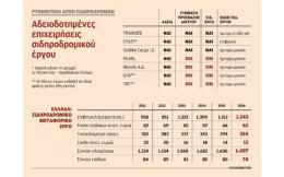 s15_1811sidhrodromoi