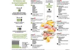 s20_181118_vitamins