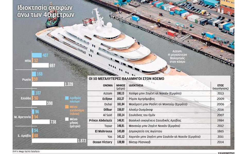 s22gr1_181118_yachts