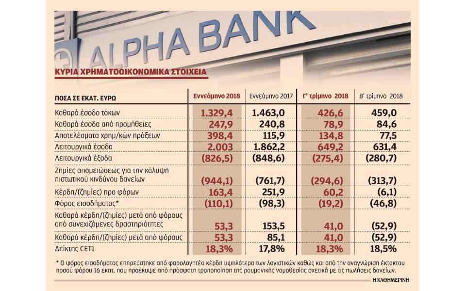 s25_3011alpha-bank