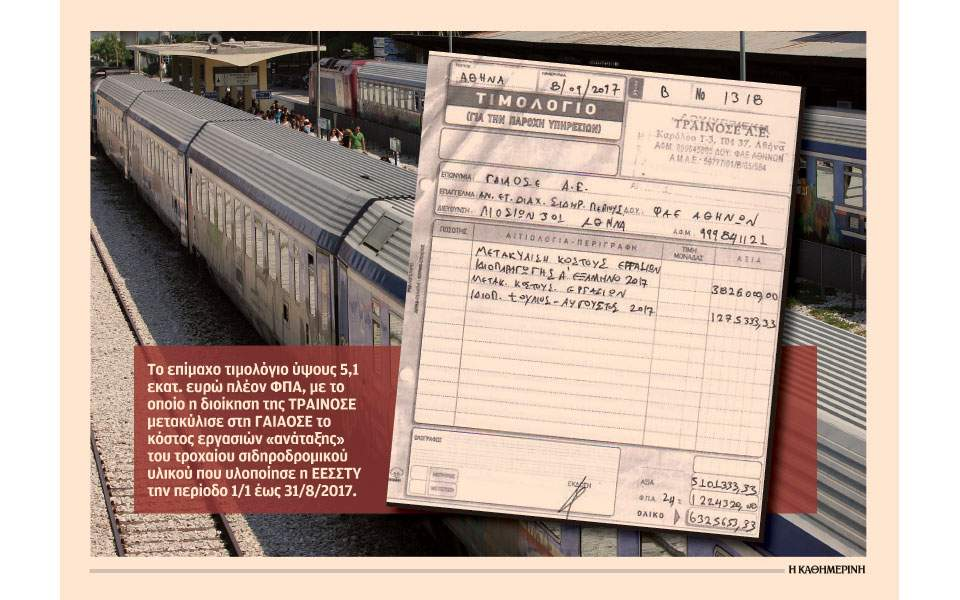 s15_2402timologio-ose-trainose