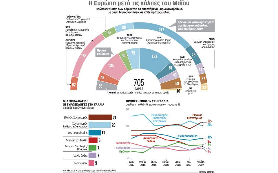 s20_240219_eu-elections