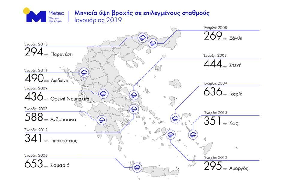 Ρεκόρ βροχοπτώσεων σχεδόν σε όλη την Ελλάδα τον Ιανουάριο