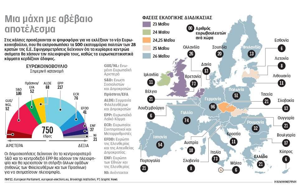 s23_190519_eu-elections