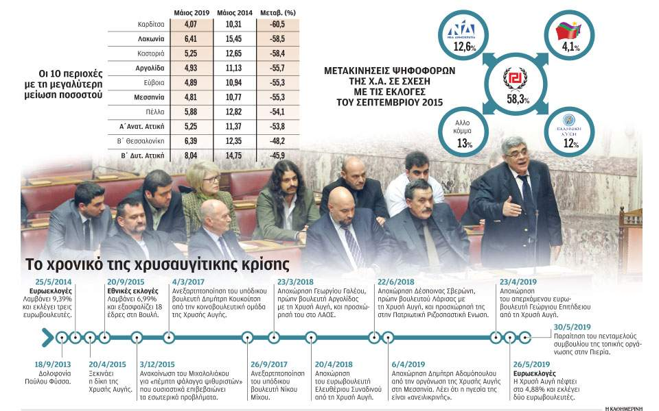 s15_020619_golden-down