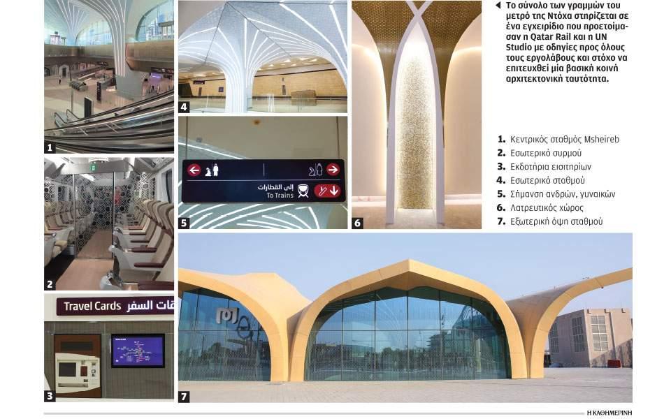 s15_1606aktor-katar-qatar-metro