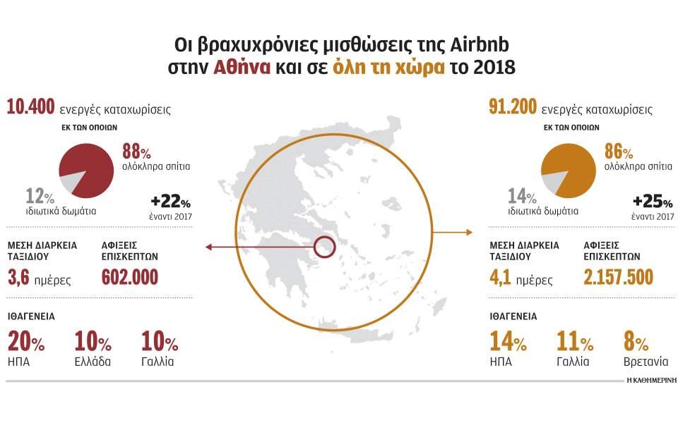 s24_1206akinita-airbnb