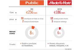 s25_0307public-media-markt-epix