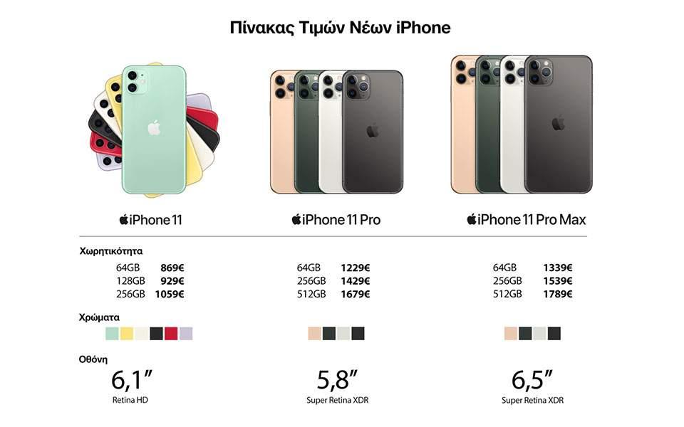 new_iphone_pricetable