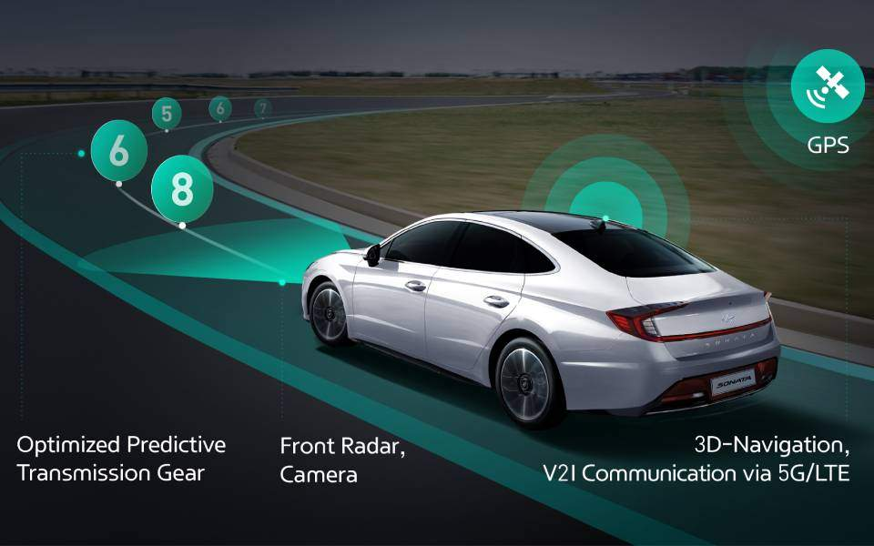 hyundai-ict-connected-shift-system_-1